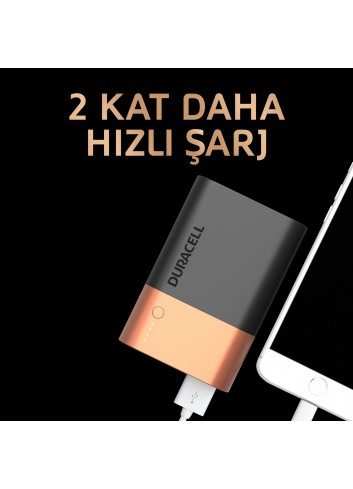 Duracell 10050 mAh Portable Charger (Durable up to 72 Hours)